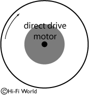direct-drive-2